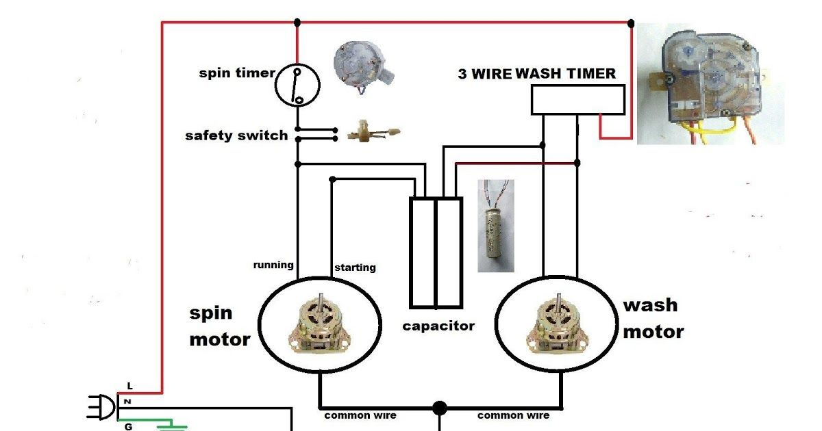 [DIAGRAM_4FR]  9 Automatic Wiring Diagram Of Washing Machine Timer Samples With Unique Wiring  Diagram For Car Trailer With Electric Bra… in 2020 | Fuse box, Car trailer,  Heating boilers | Fortress Wiring Diagram |  | Pinterest