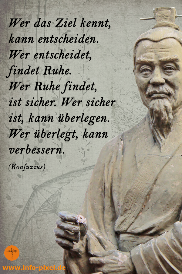 Personlichkeitsentwicklung Zitate Motivation Wachstum Weisheiten Zitate Konfuzius Zitate Spruche Zitate