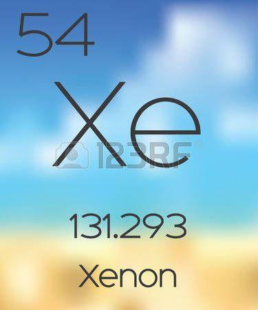 Simbolo del hidrogeno la tabla peridica de los elementos de xenn derecho simbolo del hidrogeno la tabla peridica de los elementos de xenn urtaz Images