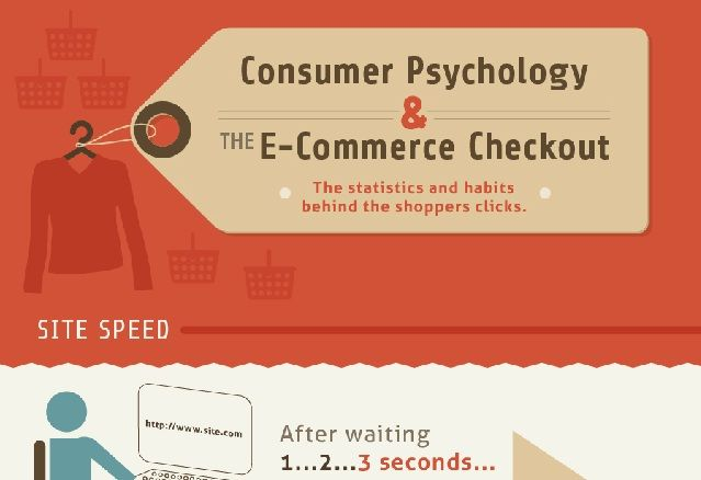 Consumer Psychology and the E-Commerce Checkout [Infographic]