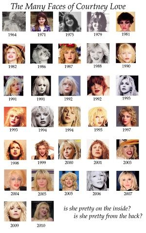 Many faces of Courtney Love