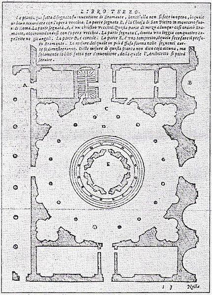 Architectural plan of the Tempietto (Houtsnede door Serlio uit Regole generali di Architettura (1545)).