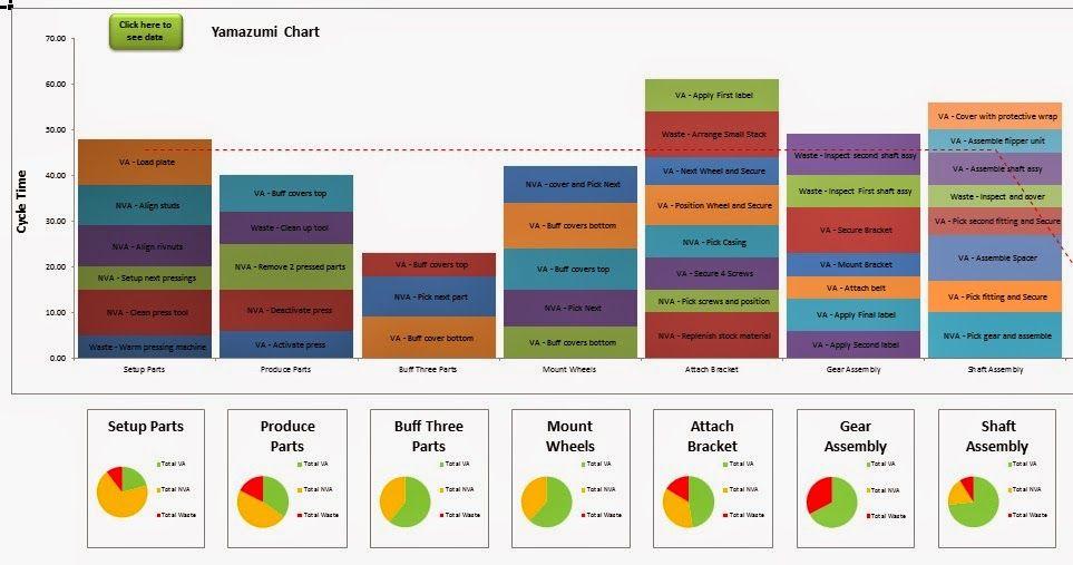 excel yamazumi chart Control