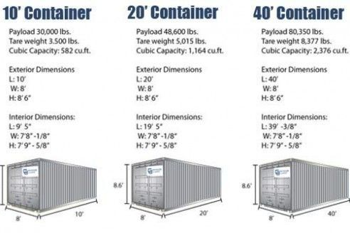 Shipping Container Dimensions Shipping Containers In