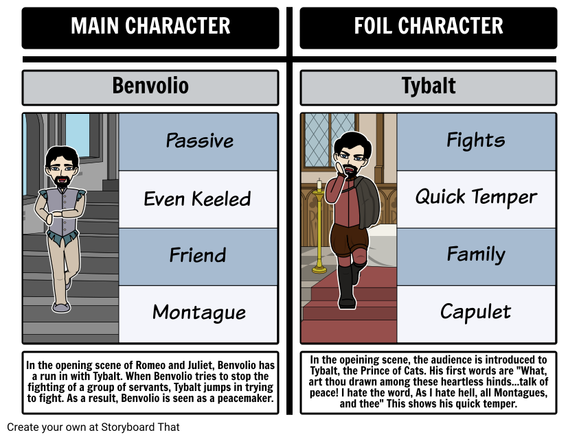 What Is A Foil Character Find Literary Foil Examples The