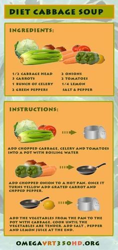 Lose weight while enjoying this delicious cabbage soup :