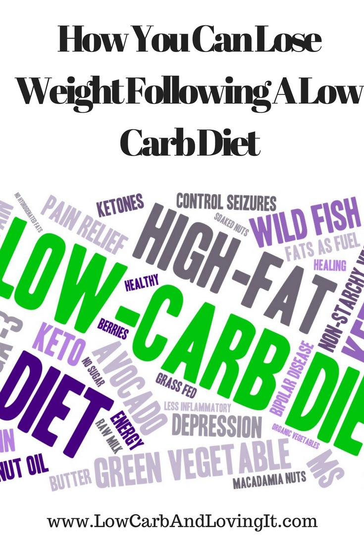 Nutrition diet plan picture 5
