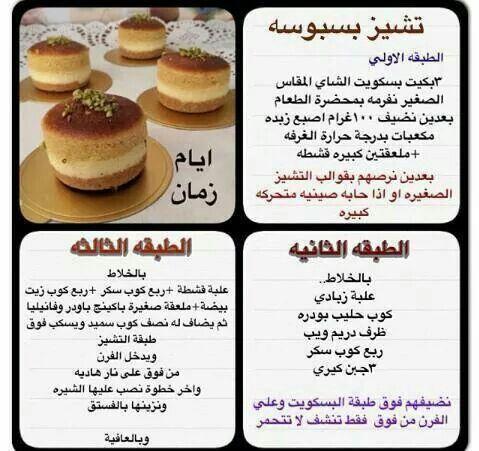 تشيز بسبوسة Yummy Food Dessert Food Recipies Recipes