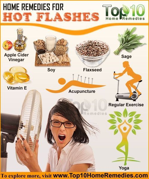 Home Remedies for Hot Flashes in Women (With images) | Hot ...
