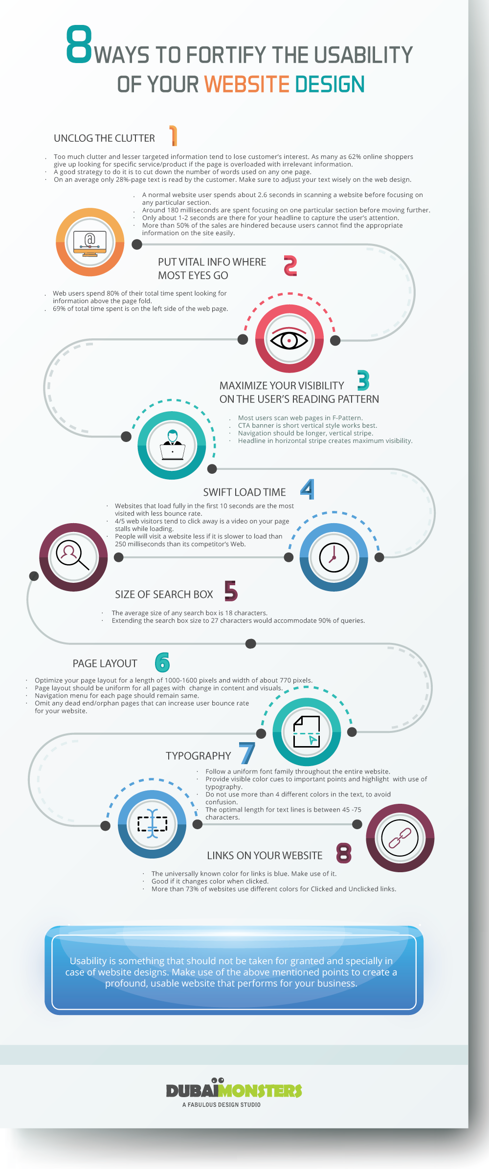 8 Ways To Fortify The Usability Of Your Website Design Infographic Web Design Tips Web Development Design Business Website Design
