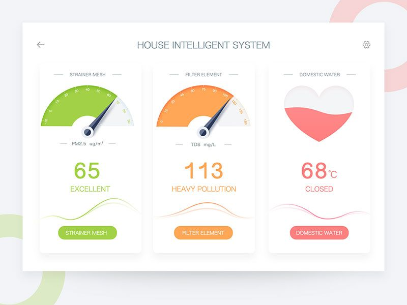 home | Mobile UI Examples | Dashboard design, Home, Iphone ui
