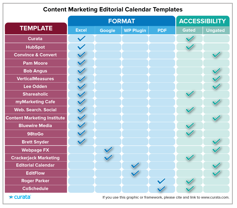 Need an editorial calendar to plan out your content? Use this ...