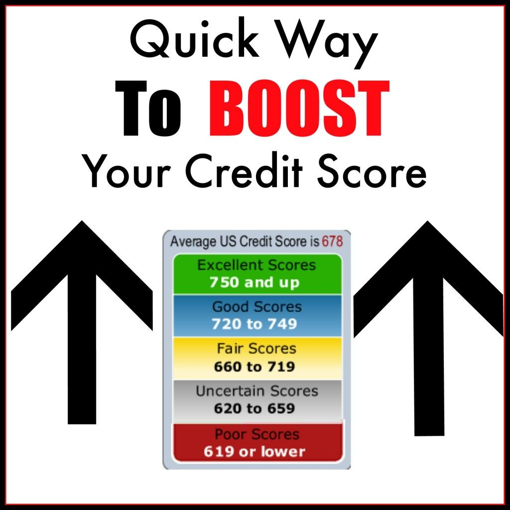 How To Boost Your Credit Score In 30 Days It S Totally Free