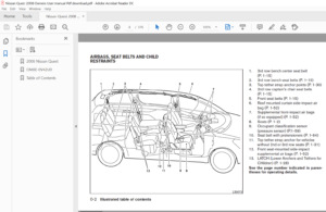 Free Download Nissan Quest 1993 2004 Owners Manual Owners Manuals Nissan Quest Nissan