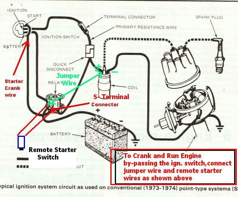 Pin By Leo Ahmed On Wairing Horness All Types Car Alternator Car Mods Car Repair Diy