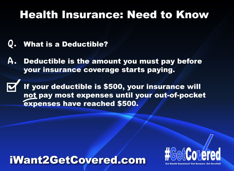 Healthinsurance Need To Know What Is A Deductible Http Wp