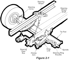 commercial truck engine diagram