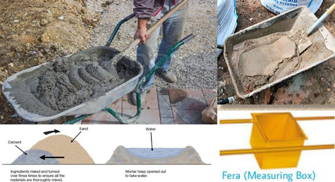 Proper method for mixing mortar archi 1 Pinterest Construction - construction take off spreadsheets