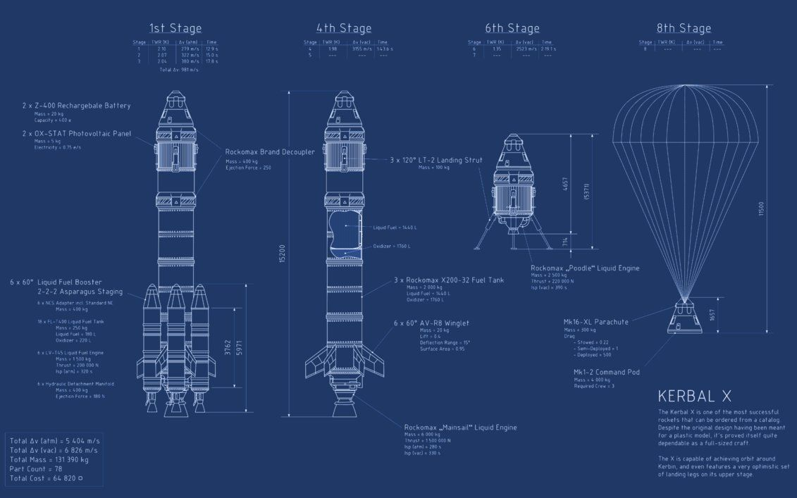This Is A Blueprint Of The Stock Rocket Kerbal X From The Game Kerbal Space Program Made With Visio Kerbal Space Program Blueprints Spaceship Art