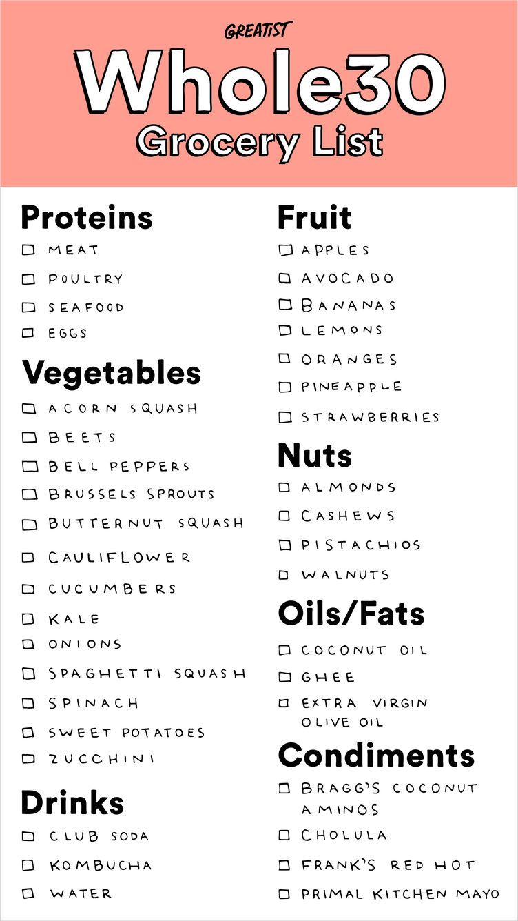 A Whole30 Shopping List to Get You Started Whole 30 meal