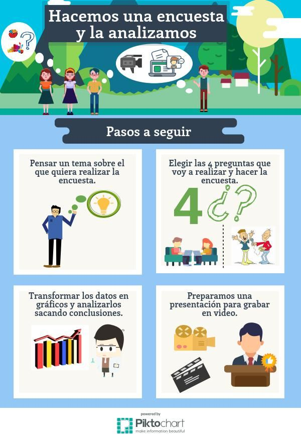 Encuesta Y Análisis Piktochart Infographic Teacher Surveys Tips