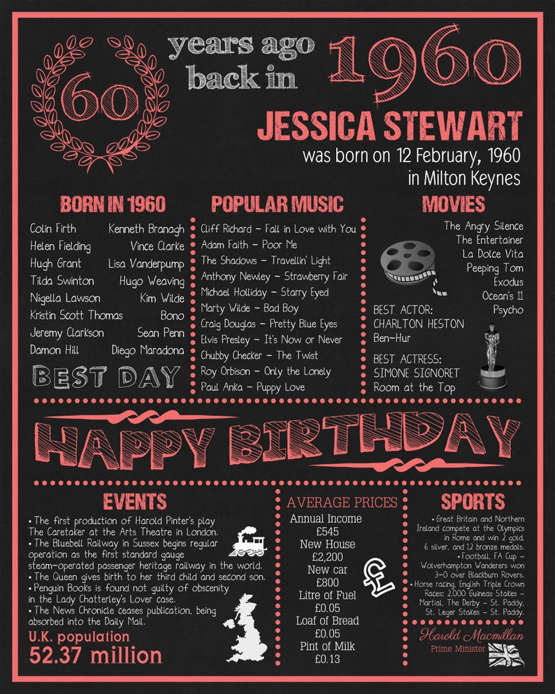 1960 Facts Uk Version Personalized 60th Birthday Poster 60