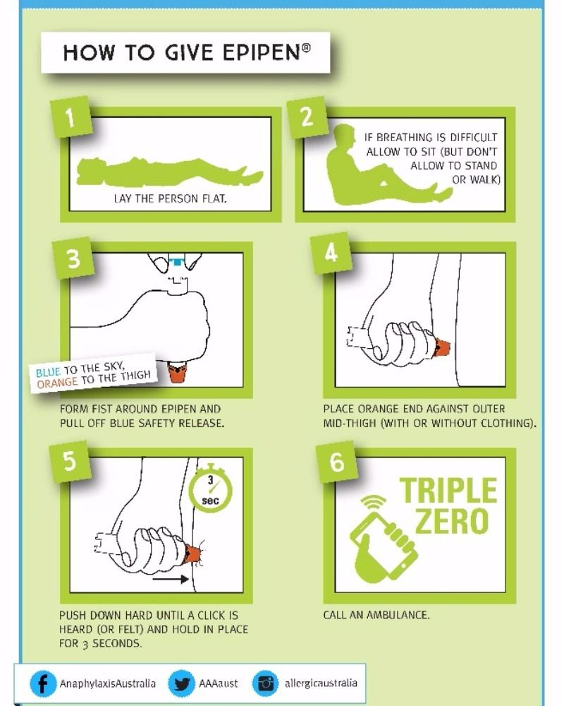 The Tga Has Issued New Instructions On How To Use An
