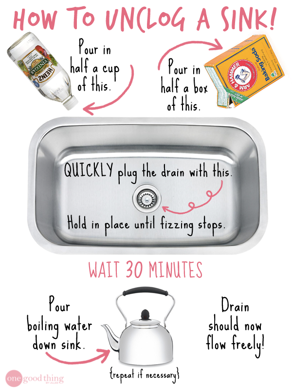 Do I Unclog A Kitchen Sink Simple remedies for clogged drains sinks baking soda and vinegar have a stubborn slow moving drain how to unclog a sink without chemicals via one good thing by jillee workwithnaturefo
