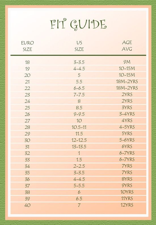 Kids shoes size chart european shoe conversion also best charts images for sewing rh pinterest