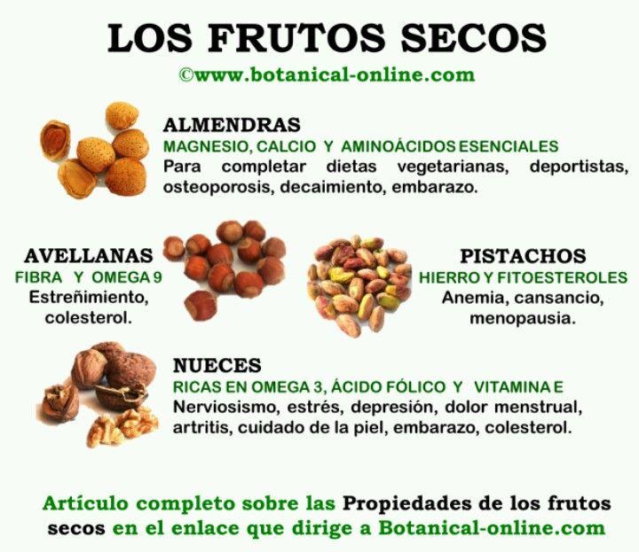 Que propiedades tienen los frutos secos