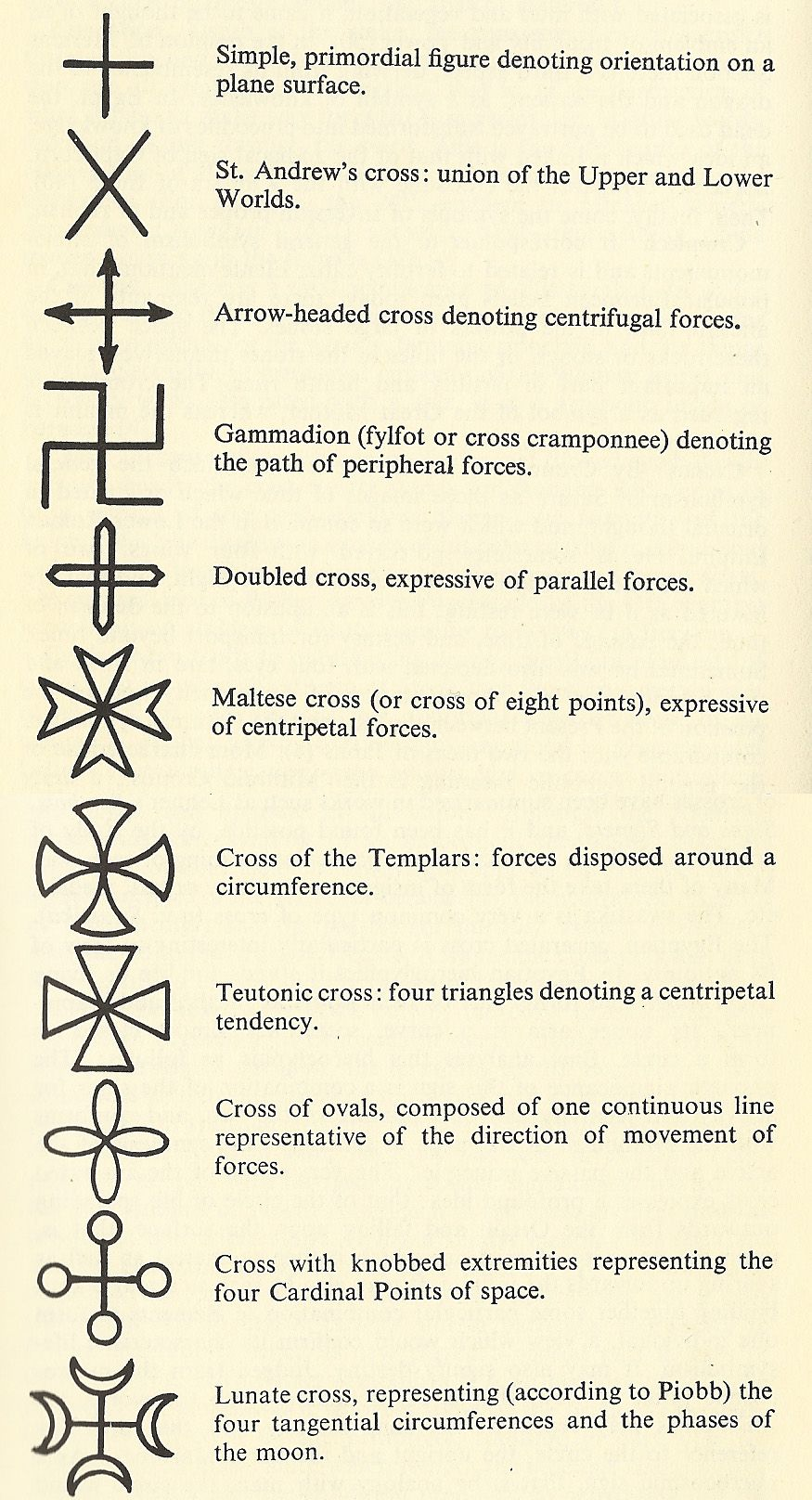 Crosses such the symbology reference meaning names shapes crosses such the symbology reference meaning names shapes buycottarizona Images