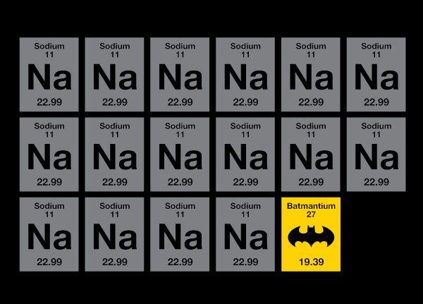 Remera Nananana Batman Batman, Periodic table and Humor - new periodic table sodium abbreviation