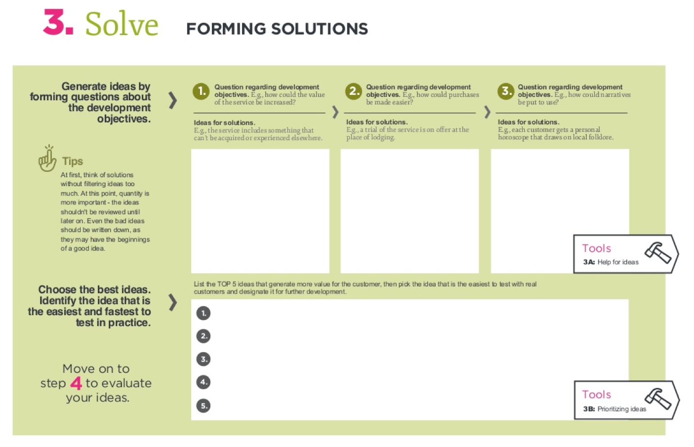 Service Design Solve Canvas Forming Solutions Www Slideshare Net Fred Zimny Service Design Business Marketing Design Design Thinking Tools Service Design