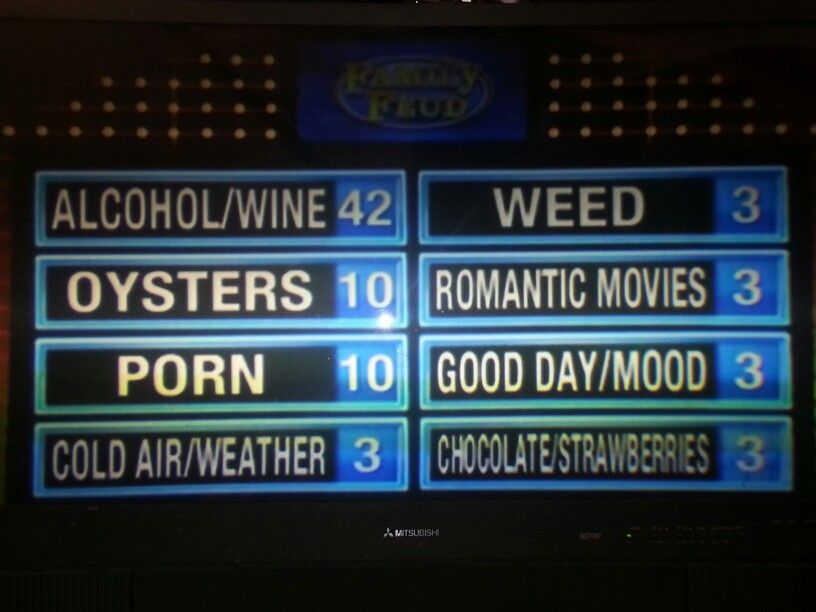 Family Feud Quiz Free Questions And Answers – Wonderful Image Gallery