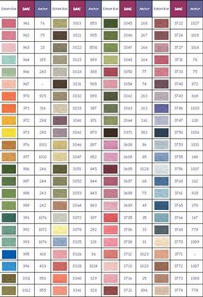 Image Result For Thread Conversion Chart Valdani To Dmc Punch
