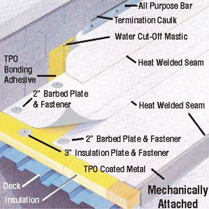 Tpo Roofing Installation Instructions