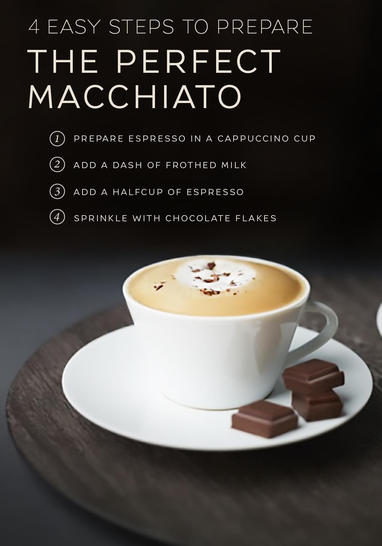 Macchiato Recipe Coffee recipes, Nespresso recipes