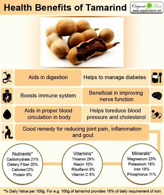 Pin By Herman Glimpshire On Health Tamarind Health Benefits Health Heal Health Benefits