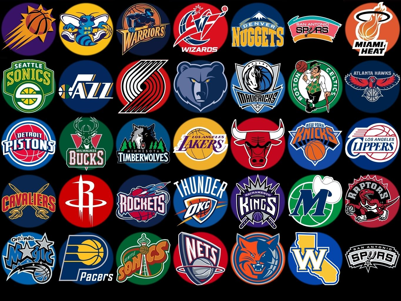 ALL ABOUT SPORTS COMPLEX Nba logo, Team wallpaper, Nba teams