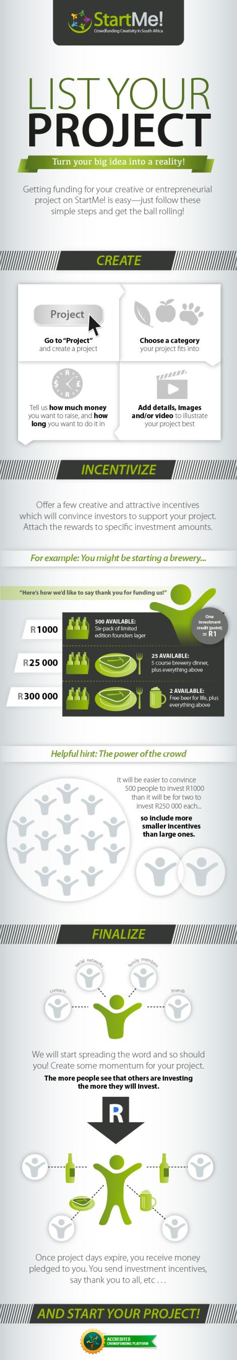 StartMe_Infographic_Creators