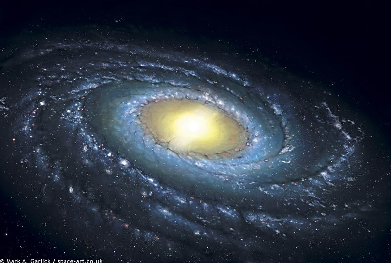 Milky way from outside