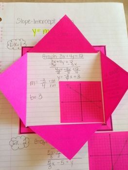 slope intercept form foldable  Graphing Using Slope-Intercept Form (Foldable) | Interactive ...