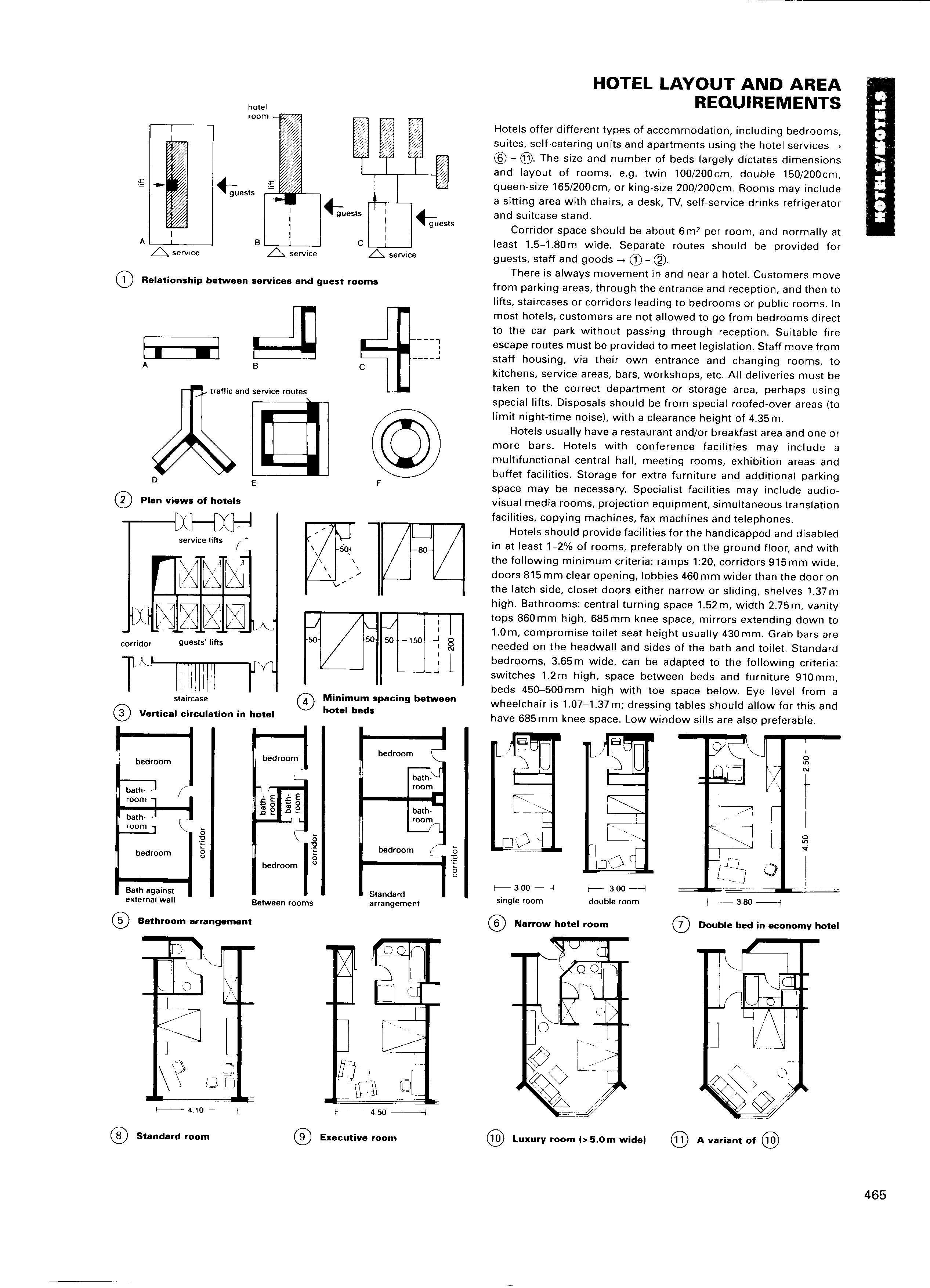 Architectural standard ernst peter neufert hotel for Neufert mesas