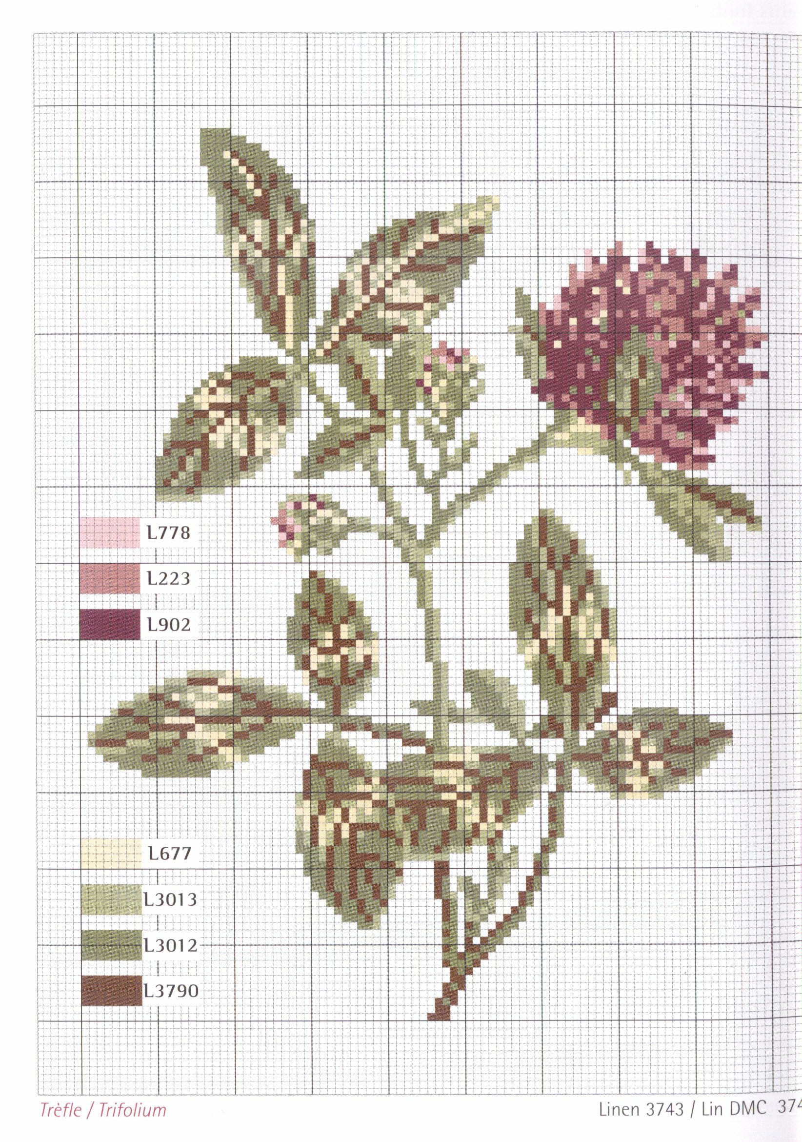 Hierbas | DIY: Cross Stitch | Pinterest | Hierba, Punto de cruz y Puntos