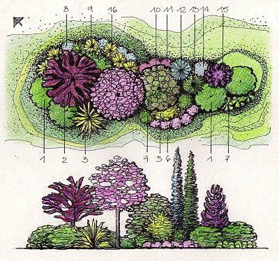 Luces Para El Jardin Paisajismo