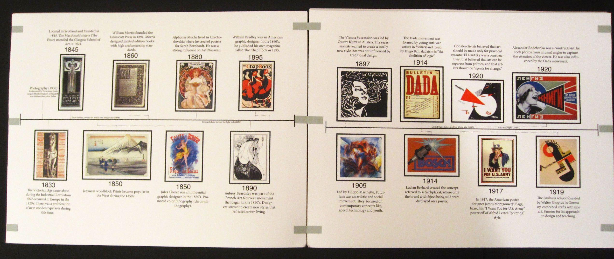 design timeline hledat googlem art timeline
