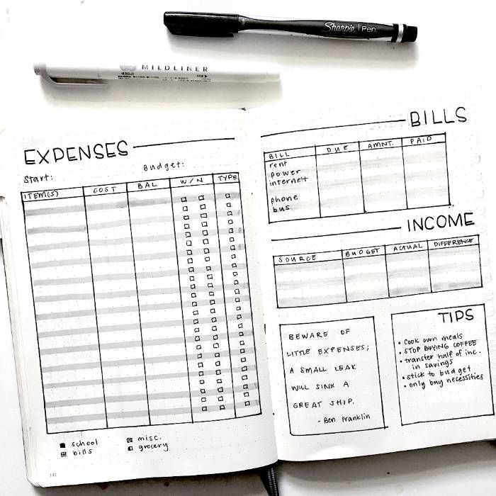 19 creative bullet journal ideas for personal finance - OurMindfulLife.com // sav ...#bullet #creative #finance #ideas #journal #ourmindfullifecom #personal #sav
