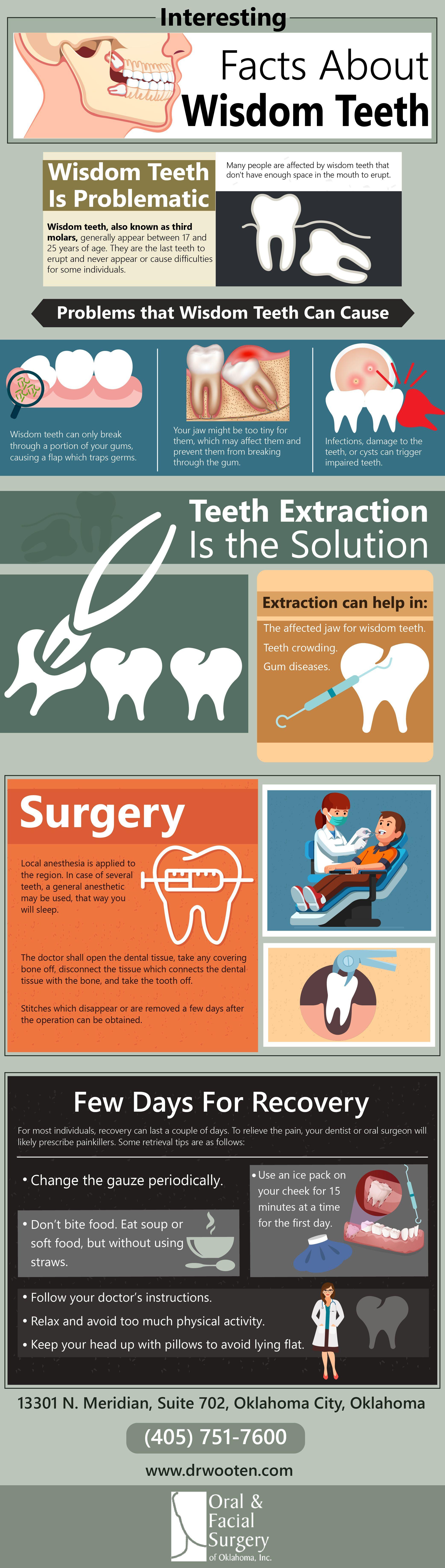 Interesting Facts About Wisdom Teeth Wisdom teeth