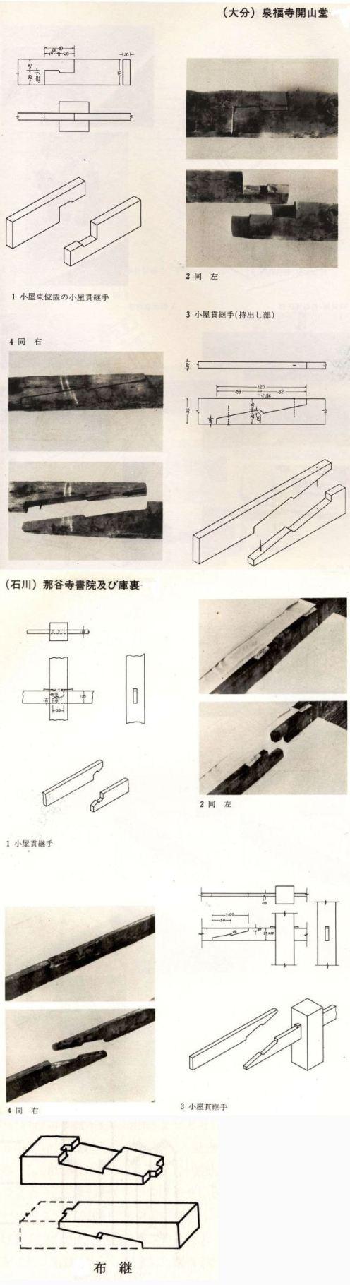「相欠き」の一種である「略鎌」のいくつかを「文化財建造物伝統技法集成」から転載します。 いずれも、細物の「貫」が使われるようになった江戸時...