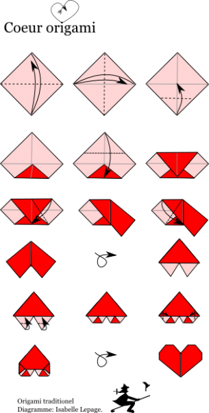 Diagramme coeur origami activit s 4 10 ans pinterest diagramme origami - Faire un coeur en papier ...